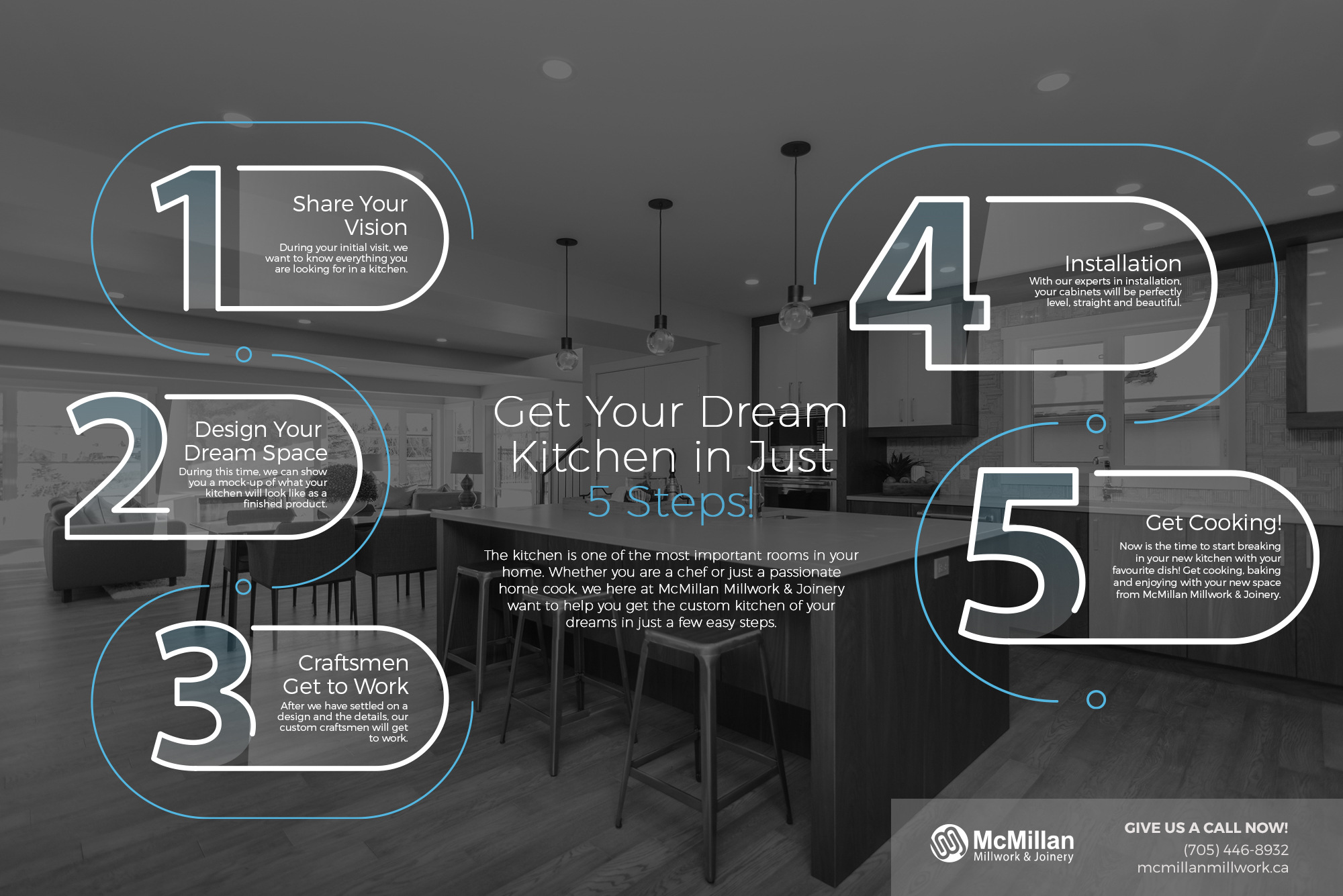 Get Your Dream Kitchen in Just 5 Steps! [infographic]